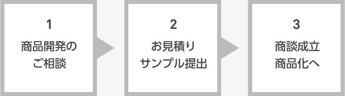 0810_8_aka2_r15_c5